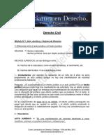 Derecho Civil. 1