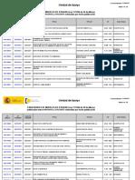 Caducidades Modelos de Utilidad 2017