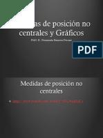 medidas de posicion, dispersion y graficos (1).pptx
