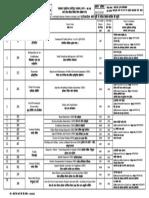 Upsdm Course List-Dei-contact Details