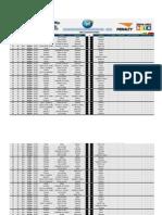 Tabela Do Pernambucano 2011
