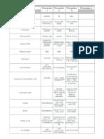 Criterios Seleccion Equipos Evid2aa1-2 PC