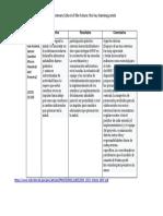 2. Matriz de Sistematización y Analisis (1)