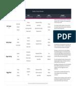 Character Dynamic Worksheet — StudioBinder - Character Worksheet- Mad Men