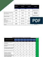Informe Matriz de Priorizacion y Toma de Decisiones