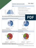 COLOMBIA-PERFIL-ECV-2014.pdf