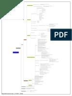 MÓDULO 5. GESTIÓN DEL ALCANCE DEL PROYECTO.pdf