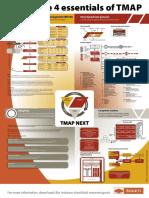 TMap NEXT poster [EN].pdf