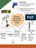 Diapositiva de La Centrifugación de La Pasta de Aceituna