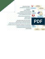 Mapa Mental Funciones Ejecutivas_wrd