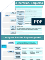 ESQUEMAS FIGURAS LITERARIAS.pdf