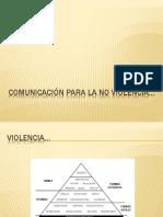 Taller Comunicación no violenta