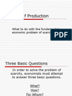 FACTOR PODUCTION