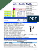 Guia de referencia rápido de Assembly