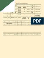 Parameters for ES