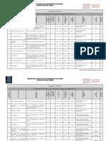 Manual técnico integração NFS