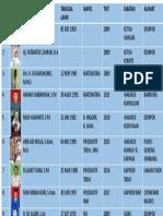 Daftar Guru Dan Karyawan Smk Al Kautsar