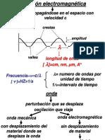 1 - Radiación Electromagnética