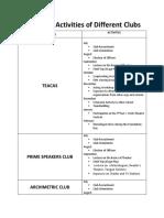 TEACAS List of Activities