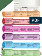 Diagrama Humanidades.pptx