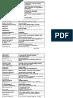 Exporter Database(2).xls