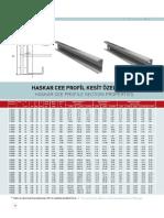 Haskar C Profiles
