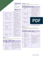 Cambridge C1 Advanced Exam Overview.pdf