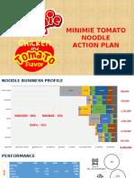 Minimie Tomato Noodle.pptx