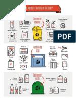 Como Reciclar Correctamente