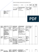 Forestry r & d 5year Plan.xls_revised