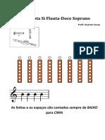 Nota Si Na Flauta
