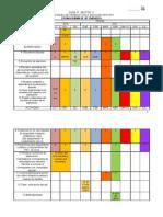 Cronograma Pat 2010-2011