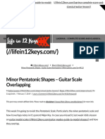 Minor Pentatonic Shapes – Guitar Scale Overlapping Life in 12 Keys