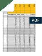 Datos simulacro parcial 1 (1).xlsx