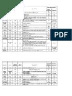 Resumen de requisitos para Colecta y preservación de ensayos de agua