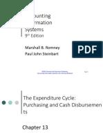 Materi sistem informasi akuntansi
