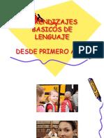 APRENDIZAJES BASICOS LENGUAJE  EN DIAPOSITIVAS SAN FERNANDO  2019.pptx