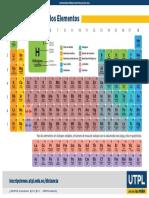 Tabla Periodica de Los Elementos Quimicos Utpl