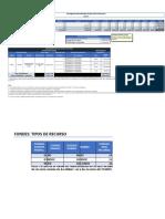Cronograma de Ejecución de Recursos 2019 - Ejemplo