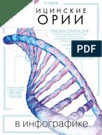 Павел Чехов - Медицинские теории в инфографике