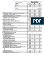 Mmda Fines and Penalties by Alphabet New 2-14-2019