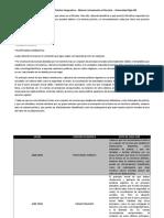 API 3 - Introducción Al Derecho