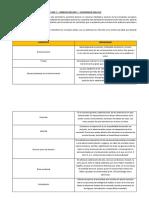 API Nro. 3 - Derecho Privado 1