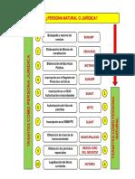 infografia emprendedor.docx