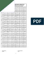 CSE IT Time Table(July-Dec2019) (1)