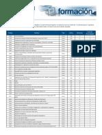 Impri Mir listado formativo