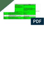 Cronograma Tec y Estrat de Com Int 2019