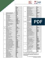 Lista_de_Ramais.pdf