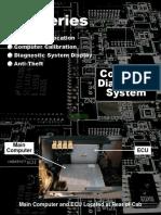 SH -3Bseries Computer Diagnostics