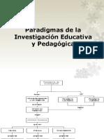 3. Paradigmas de Investigacion